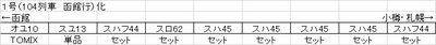 tenshodo-niseko-104-hensei.jpg