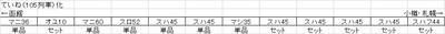 fujimodel-teine-105-hensei.jpg